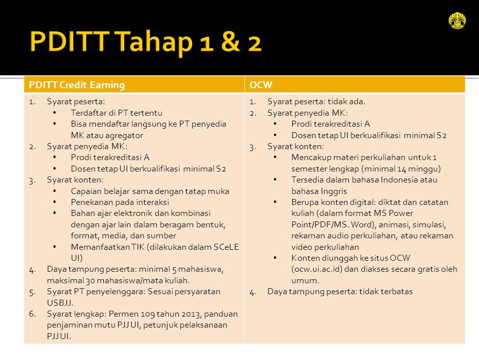 PDITT Credit EarningOCW 1.Syarat peserta: Terdaftar di PT tertentu Bisa mendaftar langsung ke PT penyedia MK atau agregator 2.Syarat penyedia MK: Prod