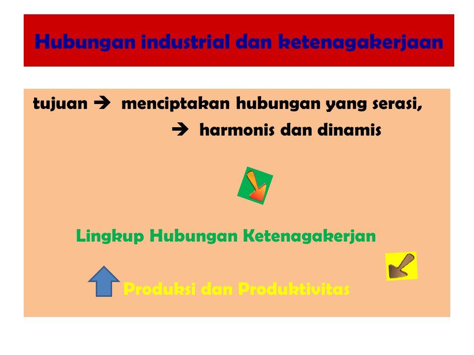 Hubungan industrial dan ketenagakerjaan tujuan  menciptakan hubungan yang serasi,  harmonis dan dinamis Lingkup Hubungan Ketenagakerjan Produksi dan Produktivitas