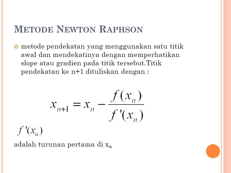S OLUSI : Langkah 1: Turunan pertama dan kedua dari fungsi f(x) = e -x -x dapat dievaluasikan sebagai :