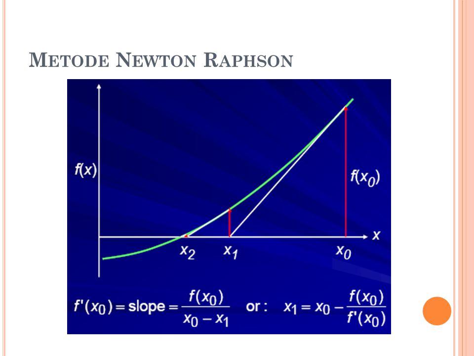 Langkah 3: Lakukan Iterasi dengan : Iterasi, ixixi f(x i )=e -x -x f'(x i )=-e -x - 1 0123401234 0 0,500000000 0,566311003 0,567143165 0,567143290 1 0,106530659 1,304510116x10 -3 1,96536x10 -7 6,43x10 -10 -2 -1,60653066 -1,567615513 -1,567143362 -1,567143291 Akar x akan semakin akurat, jika nilai f(x) semakin mendekati 0 akar x 4 f(x 4 ) dekat dengan harga 0