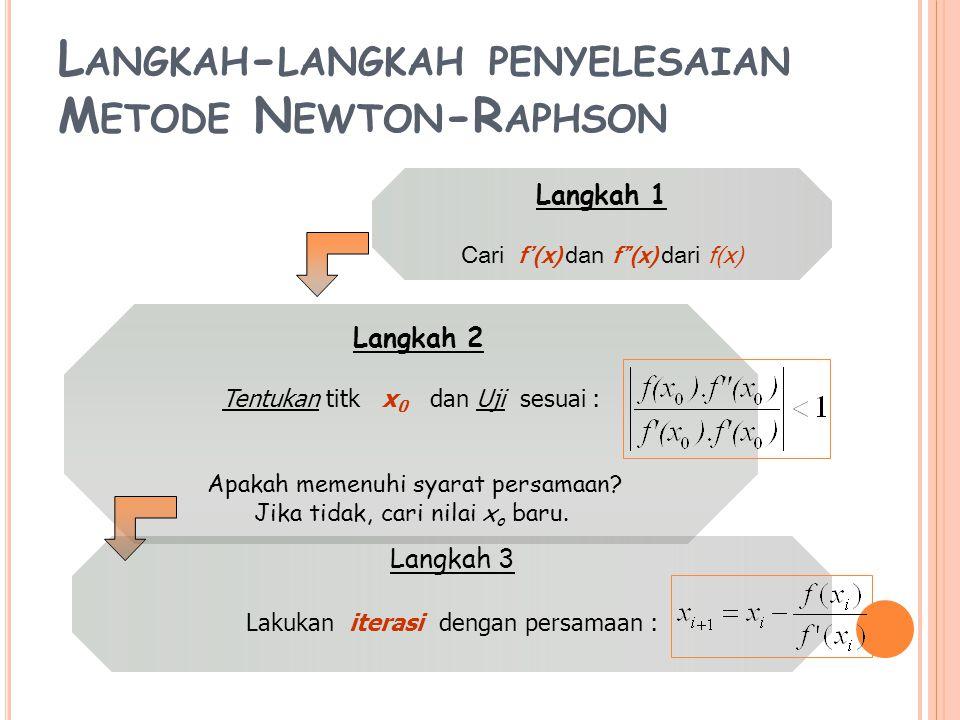 Contoh f(x) = x 3 - 3x - 20, maka f1(x) = 3x 2 - 3 Dengan demikian x k+1 = x k - (x 3 k - 3x k - 20) / (3x 2 k - 3).