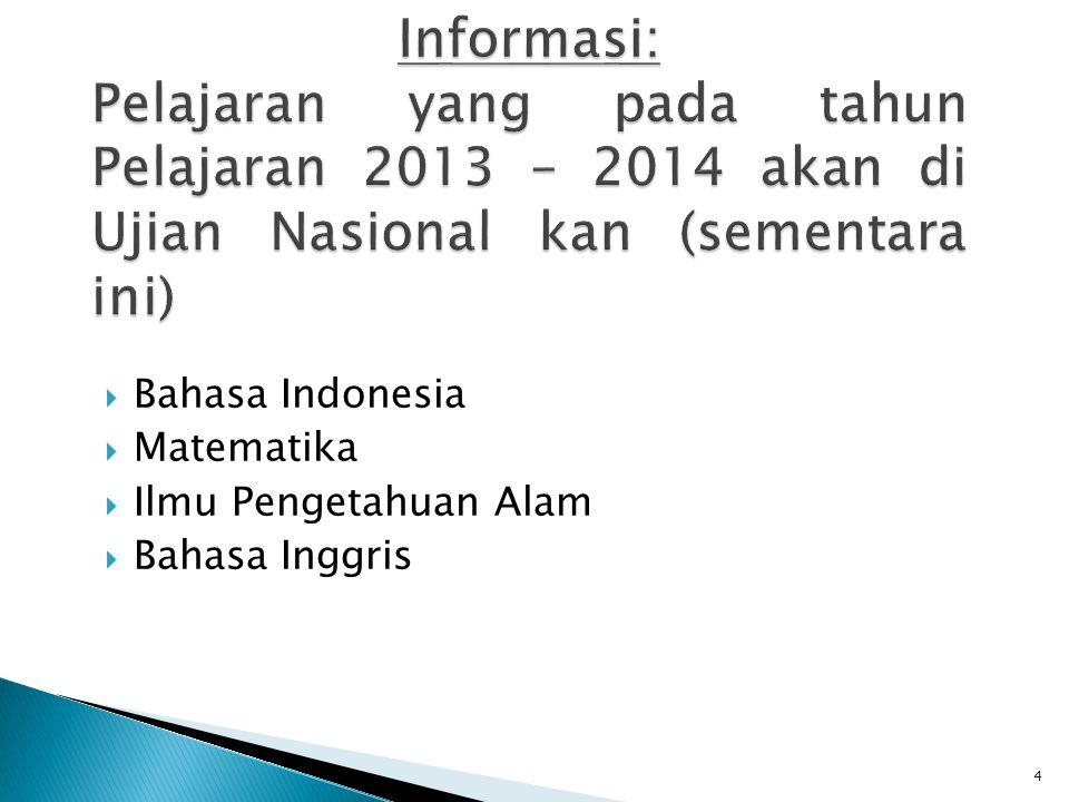  Bahasa Indonesia  Matematika  Ilmu Pengetahuan Alam  Bahasa Inggris 4