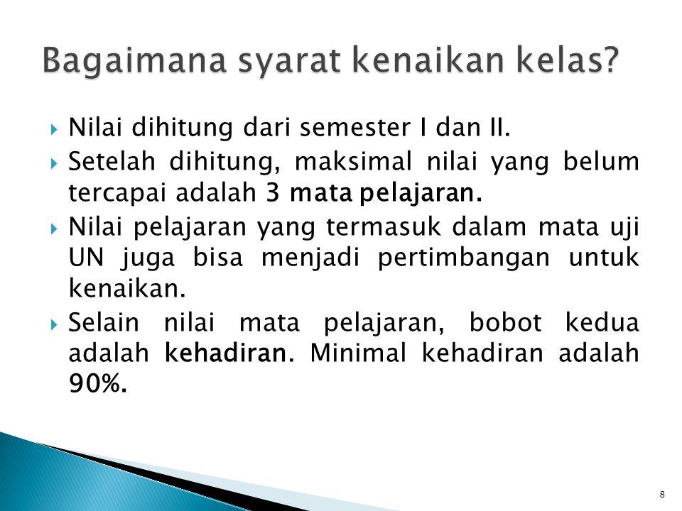  Nilai dihitung dari semester I dan II.