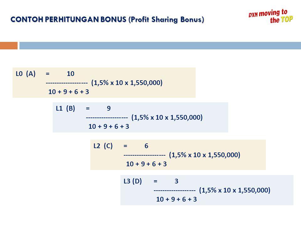 L0 (A)= 10 ------------------- (1,5% x 10 x 1,550,000) 10 + 9 + 6 + 3 L1 (B)= 9 ------------------- (1,5% x 10 x 1,550,000) 10 + 9 + 6 + 3 L2 (C)= 6 -