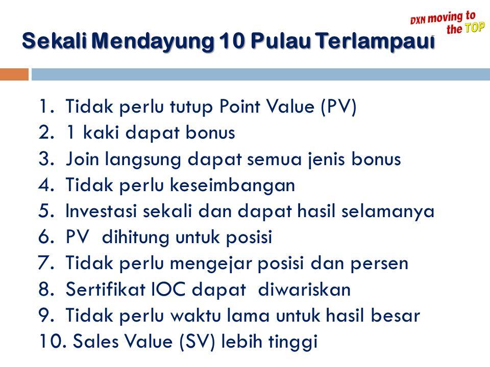 Sekali Mendayung 10 Pulau Terlampaui 1.Tidak perlu tutup Point Value (PV) 2.1 kaki dapat bonus 3.Join langsung dapat semua jenis bonus 4.Tidak perlu k