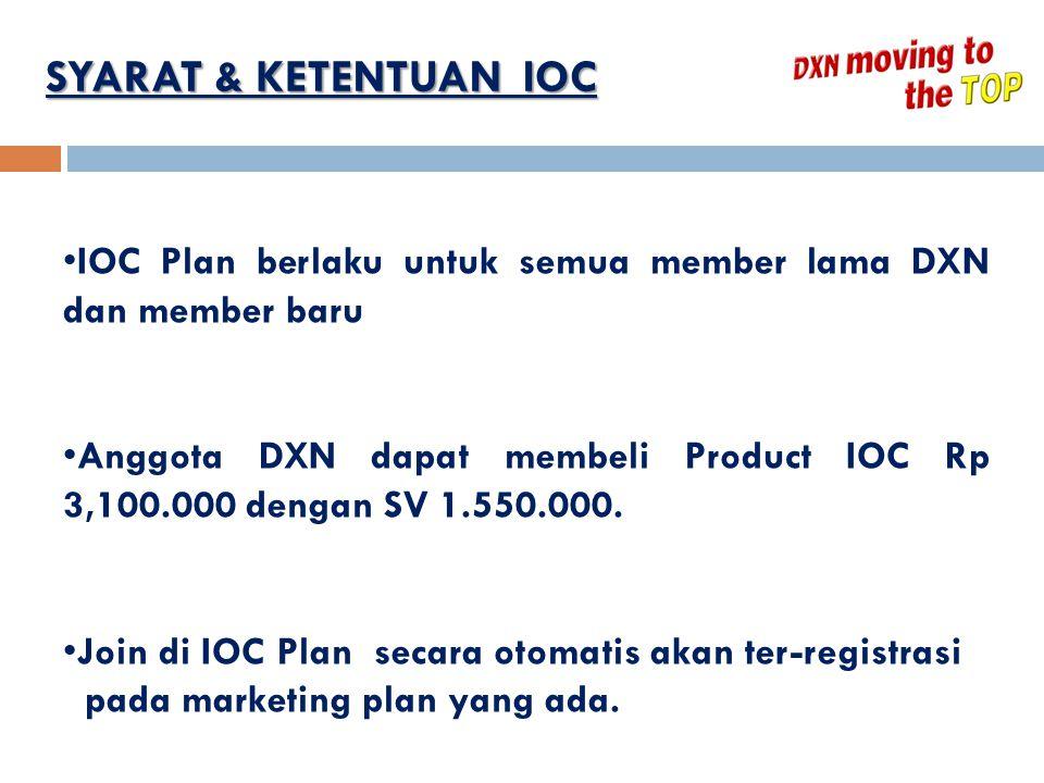 SYARAT & KETENTUAN IOC IOC Plan berlaku untuk semua member lama DXN dan member baru Anggota DXN dapat membeli Product IOC Rp 3,100.000 dengan SV 1.550