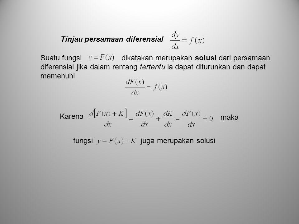 Suatu fungsi dikatakan merupakan solusi dari persamaan diferensial jika dalam rentang tertentu ia dapat diturunkan dan dapat memenuhi Tinjau persamaan