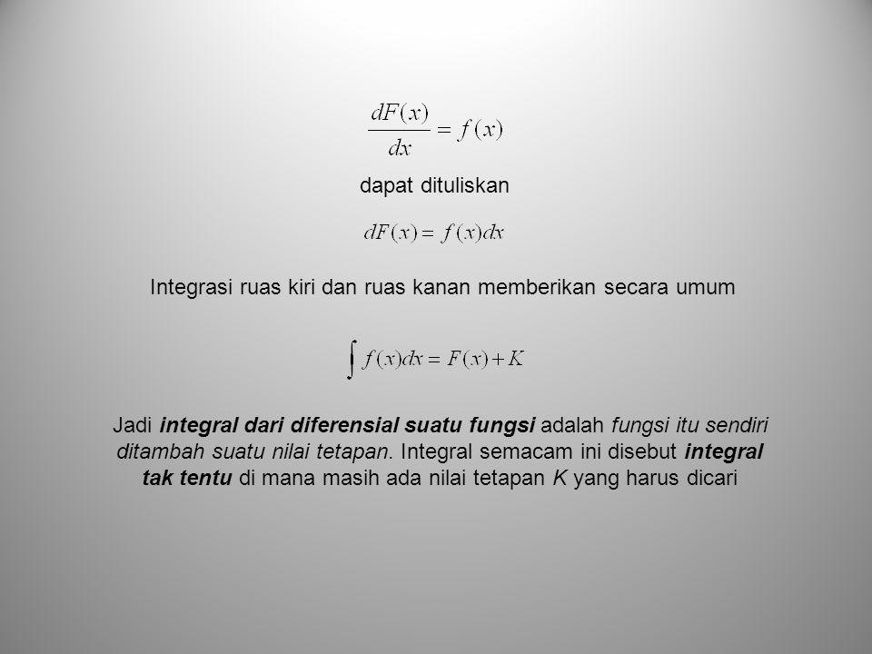 Integrasi ruas kiri dan ruas kanan memberikan secara umum Jadi integral dari diferensial suatu fungsi adalah fungsi itu sendiri ditambah suatu nilai t