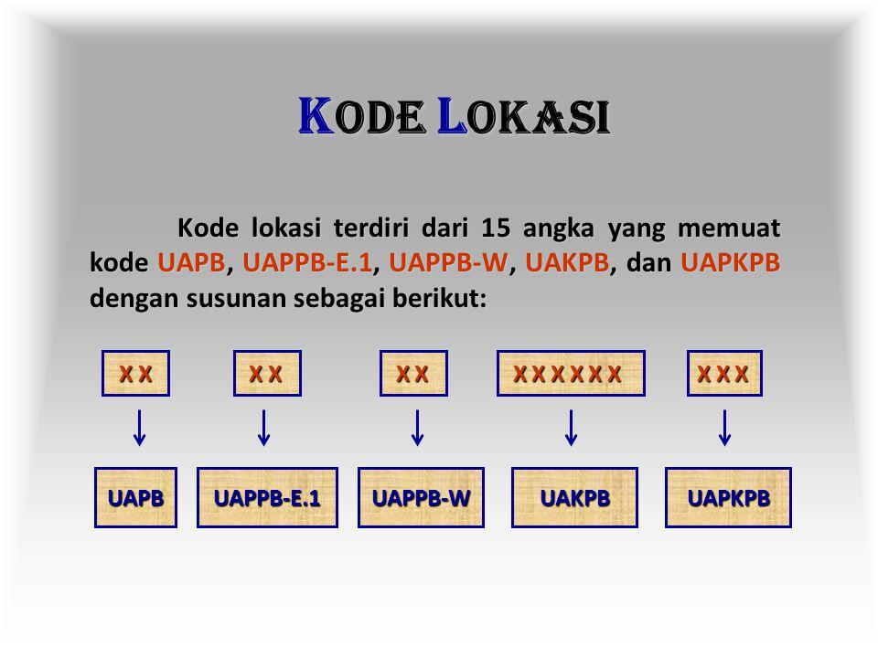 K ODE L OKASI Kode yang dipergunakan untuk mengidentifikasi unit penanggungjawab akuntansi BMN.