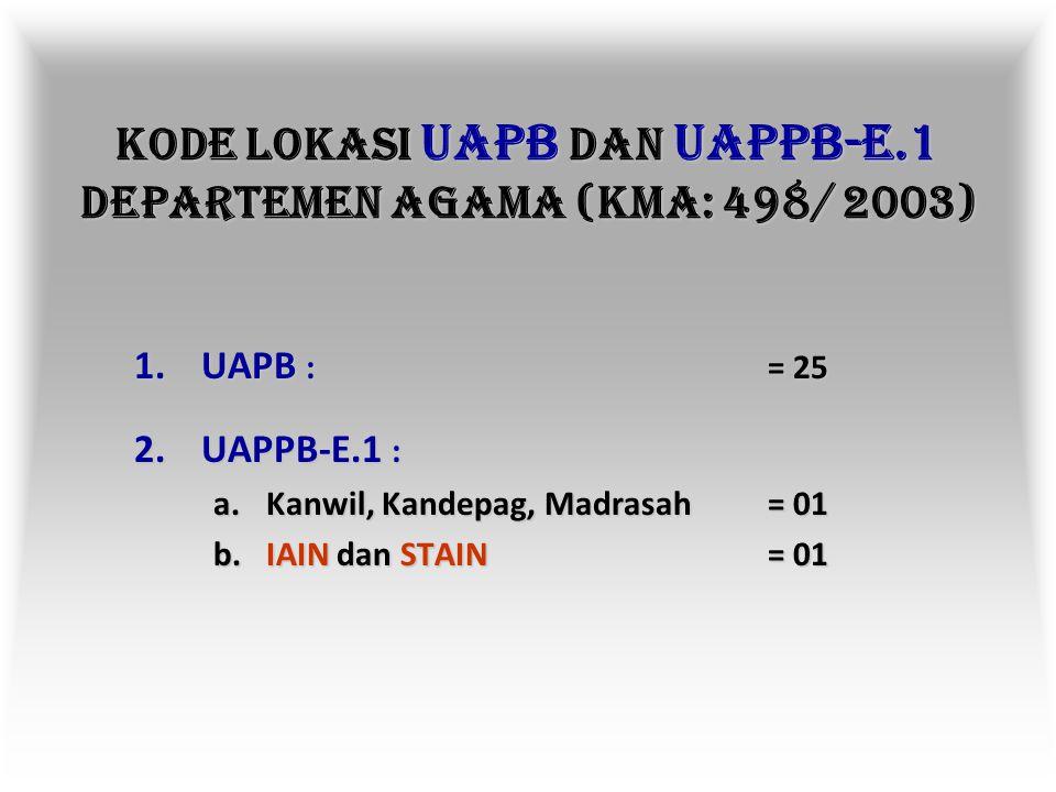 K ODE L OKASI Kode lokasi terdiri dari 15 angka yang memuat kode UAPB, UAPPB-E.1, UAPPB-W, UAKPB, dan UAPKPB dengan susunan sebagai berikut: X X X X X X X X X X X X X X X X X UAPBUAPPB-E.1UAPPB-WUAKPBUAPKPB