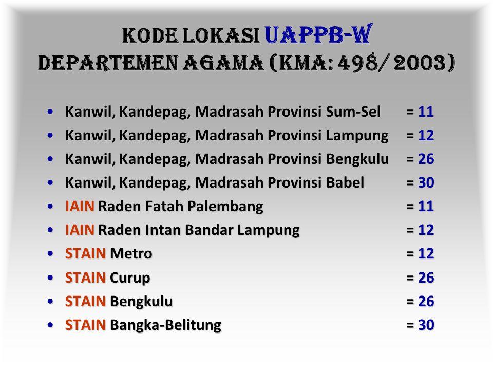 KODE LOKASI UAPB DAN UAPPB-E.1 DEPARTEMEN AGAMA (KMA: 498/ 2003) 1.UAPB : = 25 2.UAPPB-E.1 : a.Kanwil, Kandepag, Madrasah = 01 b.IAIN dan STAIN= 01
