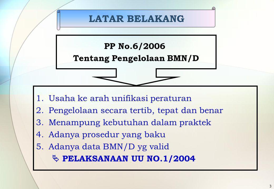 3 PP No.6/2006 Tentang Pengelolaan BMN/D 1.Usaha ke arah unifikasi peraturan 2.Pengelolaan secara tertib, tepat dan benar 3.Menampung kebutuhan dalam praktek 4.Adanya prosedur yang baku 5.Adanya data BMN/D yg valid  PELAKSANAAN UU NO.1/2004 LATAR BELAKANG
