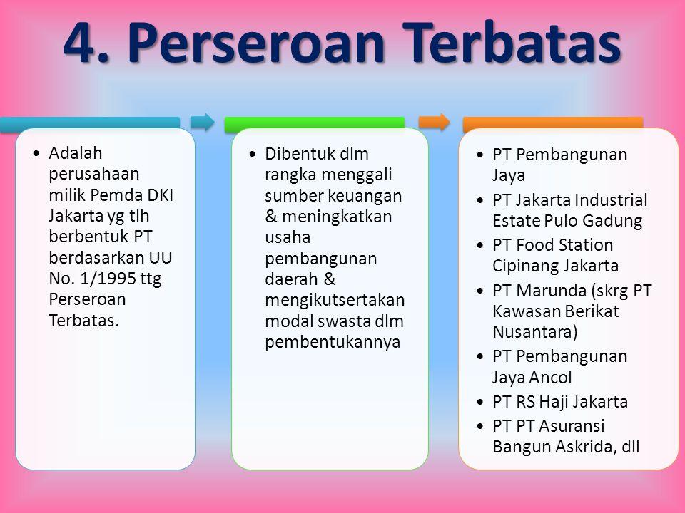 4. Perseroan Terbatas Adalah perusahaan milik Pemda DKI Jakarta yg tlh berbentuk PT berdasarkan UU No. 1/1995 ttg Perseroan Terbatas. Dibentuk dlm ran