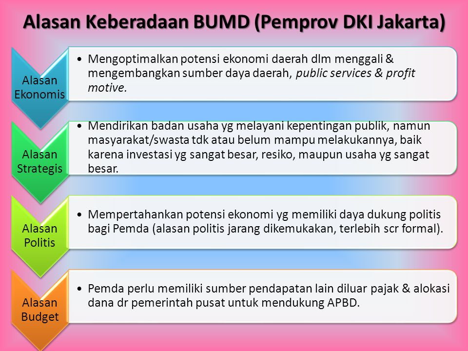 Alasan Keberadaan BUMD (Pemprov DKI Jakarta) Alasan Ekonomis Mengoptimalkan potensi ekonomi daerah dlm menggali & mengembangkan sumber daya daerah, pu