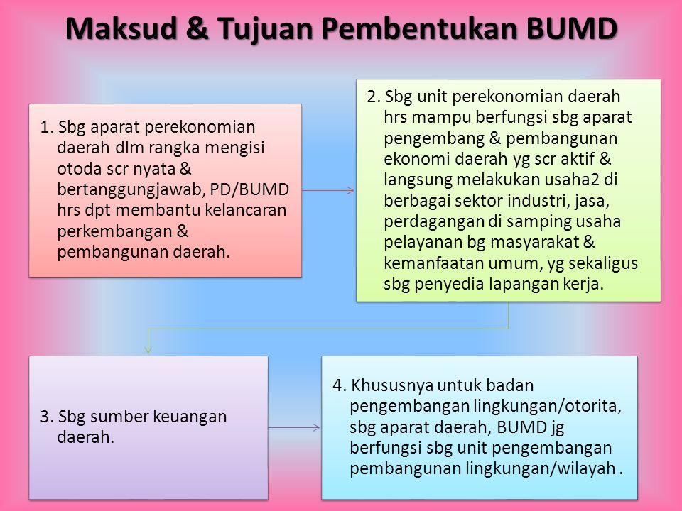 Maksud & Tujuan Pembentukan BUMD 1. Sbg aparat perekonomian daerah dlm rangka mengisi otoda scr nyata & bertanggungjawab, PD/BUMD hrs dpt membantu kel