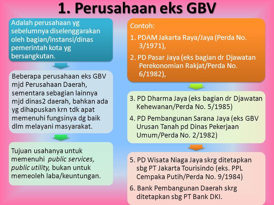 1. Perusahaan eks GBV Adalah perusahaan yg sebelumnya diselenggarakan oleh bagian/instansi/dinas pemerintah kota yg bersangkutan. Beberapa perusahaan
