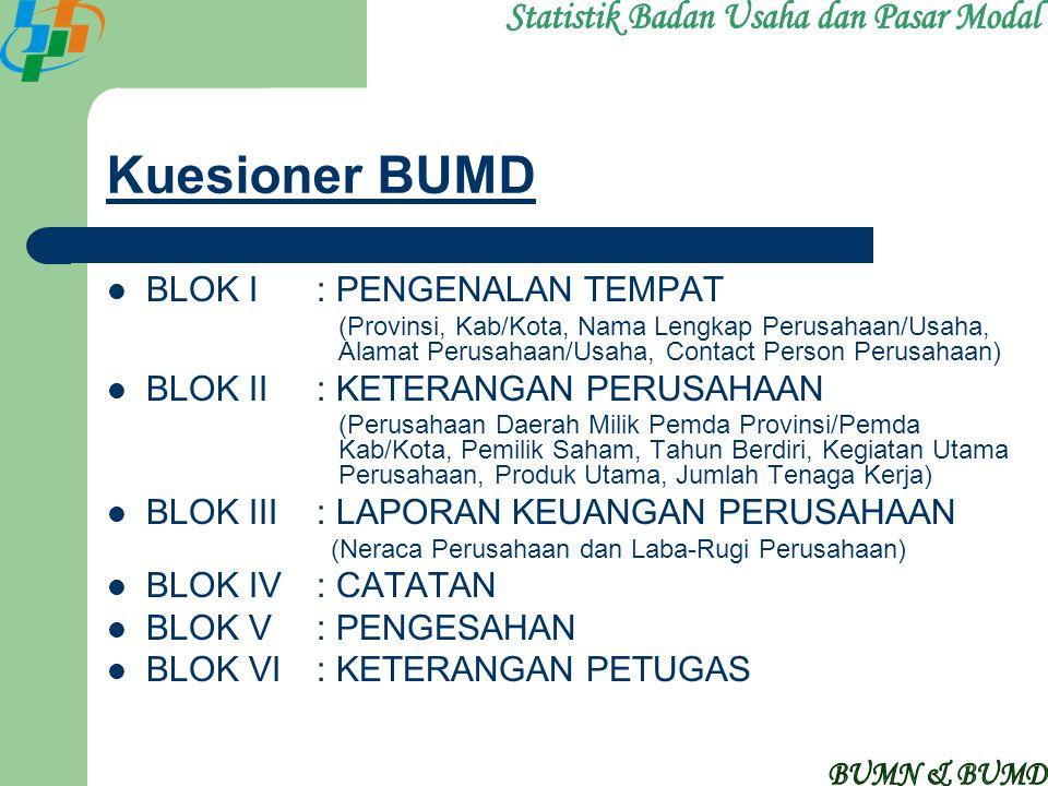 Kuesioner BUMD BLOK I: PENGENALAN TEMPAT (Provinsi, Kab/Kota, Nama Lengkap Perusahaan/Usaha, Alamat Perusahaan/Usaha, Contact Person Perusahaan) BLOK
