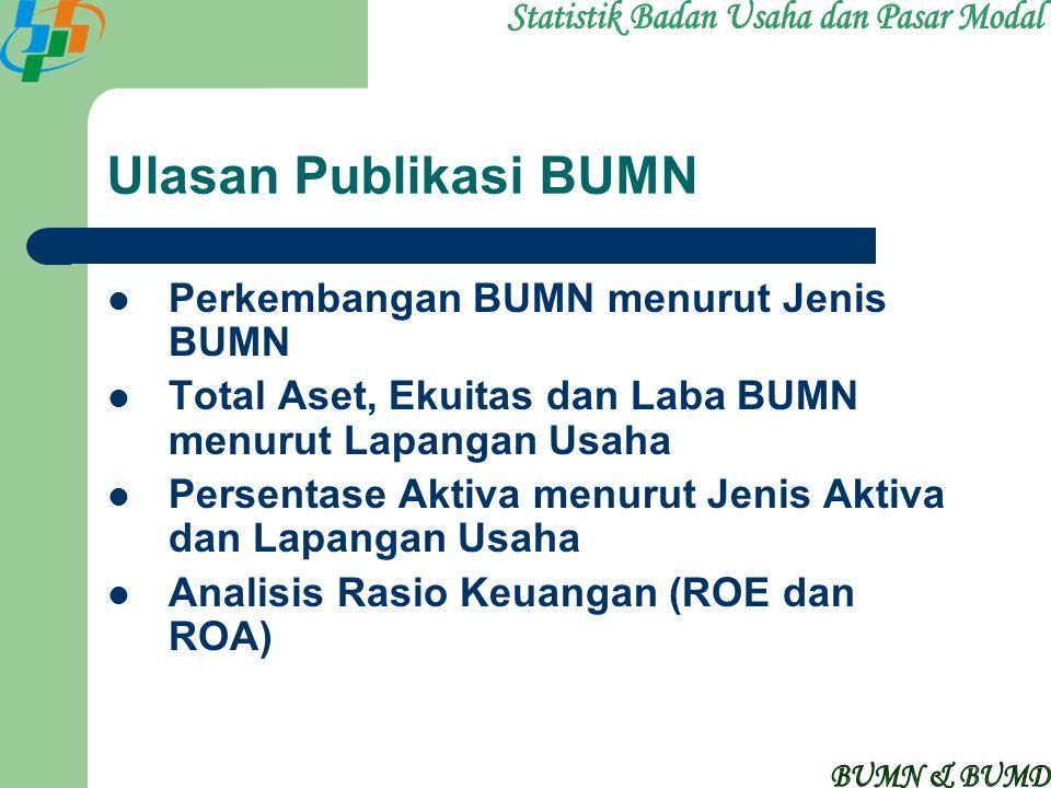 Ulasan Publikasi BUMN Perkembangan BUMN menurut Jenis BUMN Total Aset, Ekuitas dan Laba BUMN menurut Lapangan Usaha Persentase Aktiva menurut Jenis Ak