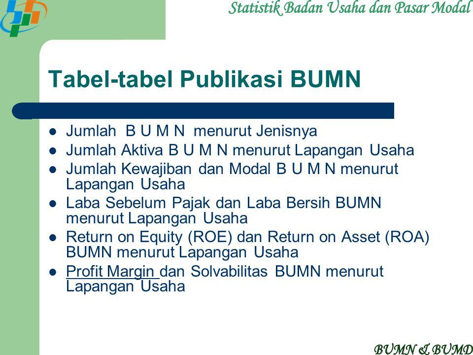 Tabel-tabel Publikasi BUMN Jumlah B U M N menurut Jenisnya Jumlah Aktiva B U M N menurut Lapangan Usaha Jumlah Kewajiban dan Modal B U M N menurut Lap