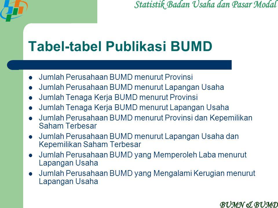 Tabel-tabel Publikasi BUMD Jumlah Perusahaan BUMD menurut Provinsi Jumlah Perusahaan BUMD menurut Lapangan Usaha Jumlah Tenaga Kerja BUMD menurut Prov
