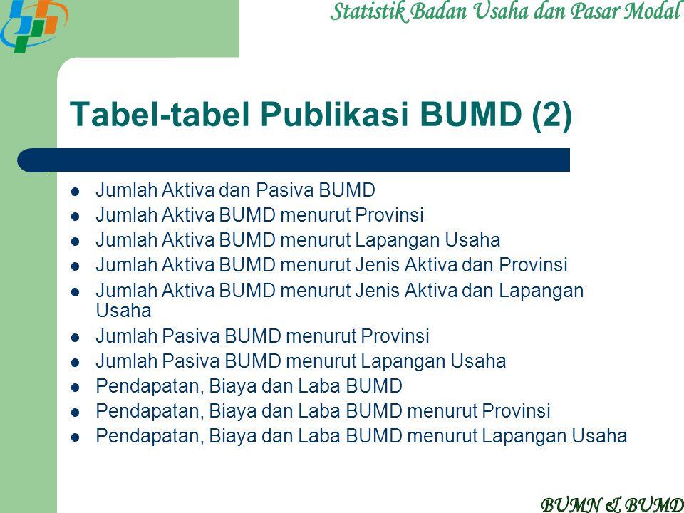 Tabel-tabel Publikasi BUMD (2) Jumlah Aktiva dan Pasiva BUMD Jumlah Aktiva BUMD menurut Provinsi Jumlah Aktiva BUMD menurut Lapangan Usaha Jumlah Akti