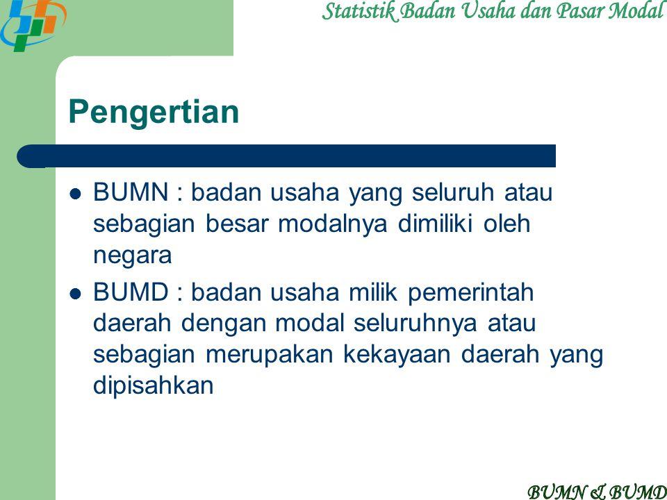 Pengertian BUMN : badan usaha yang seluruh atau sebagian besar modalnya dimiliki oleh negara BUMD : badan usaha milik pemerintah daerah dengan modal s
