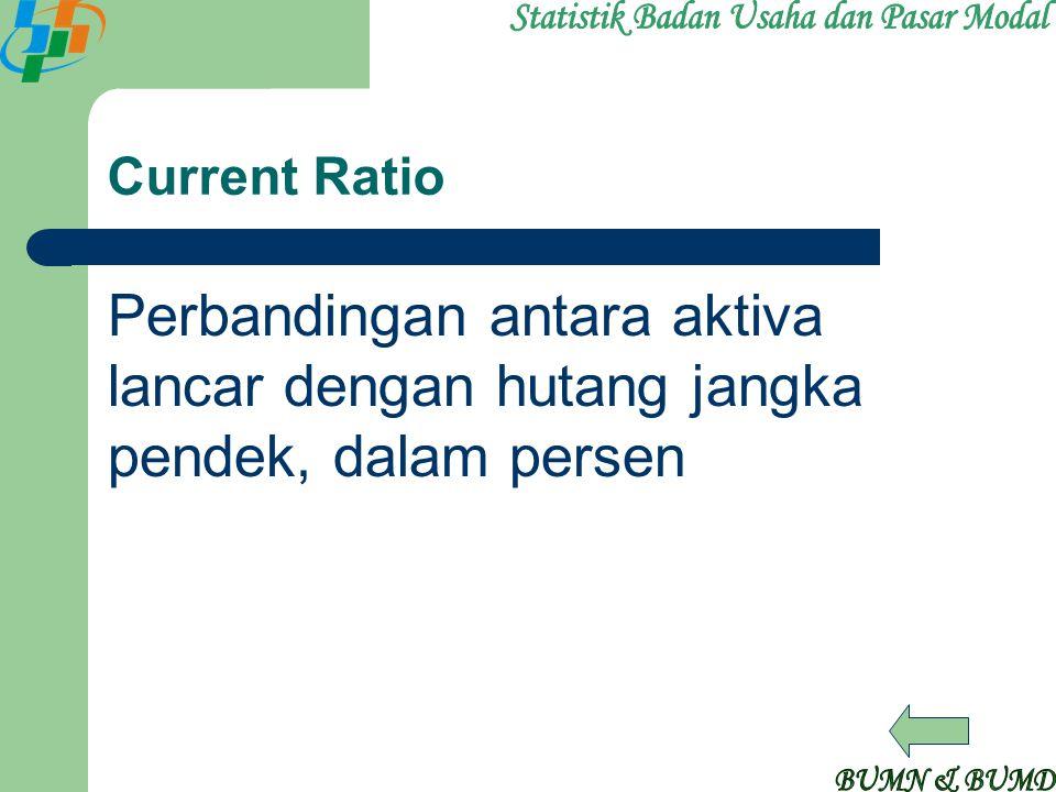 Current Ratio Perbandingan antara aktiva lancar dengan hutang jangka pendek, dalam persen