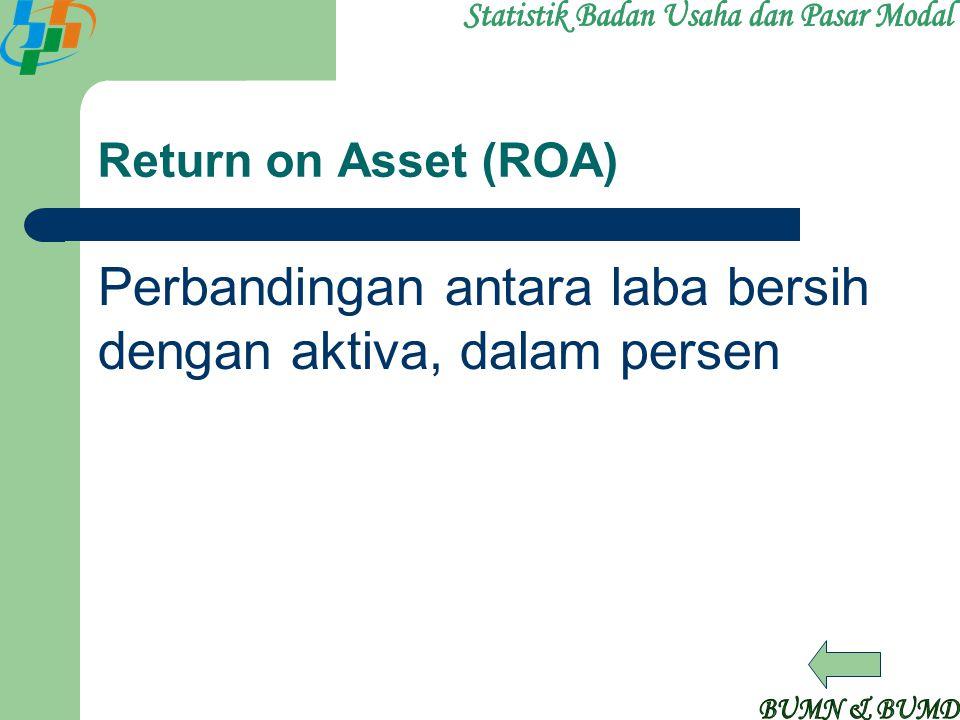 Return on Asset (ROA) Perbandingan antara laba bersih dengan aktiva, dalam persen