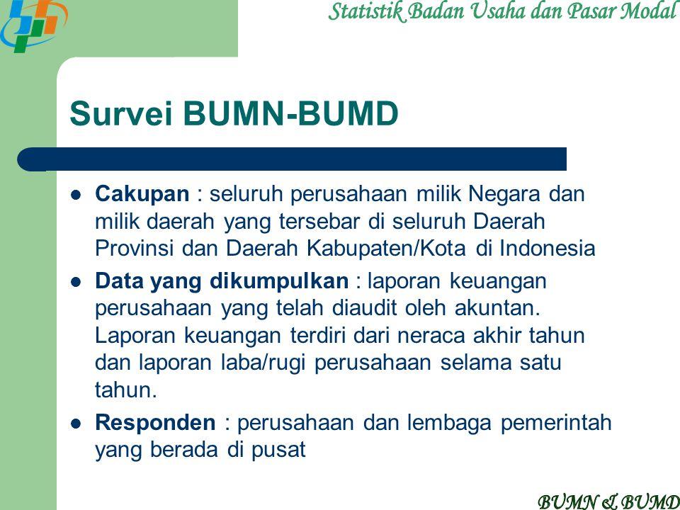 Survei BUMN-BUMD Cakupan : seluruh perusahaan milik Negara dan milik daerah yang tersebar di seluruh Daerah Provinsi dan Daerah Kabupaten/Kota di Indo