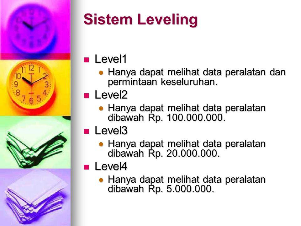 Sistem Leveling Level1 Level1 Hanya dapat melihat data peralatan dan permintaan keseluruhan. Hanya dapat melihat data peralatan dan permintaan keselur