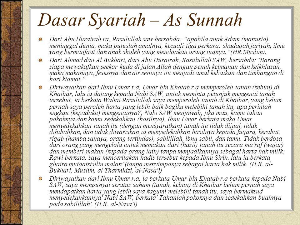 "Dasar Syariah – As Sunnah Dari Abu Hurairah ra, Rasulullah saw bersabda: ""apabila anak Adam (manusia) meninggal dunia, maka putuslah amalnya, kecuali"