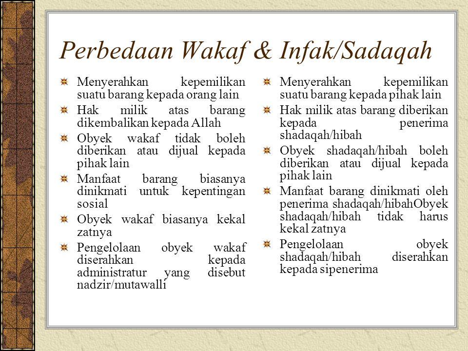 Perbedaan Wakaf & Infak/Sadaqah Menyerahkan kepemilikan suatu barang kepada orang lain Hak milik atas barang dikembalikan kepada Allah Obyek wakaf tid