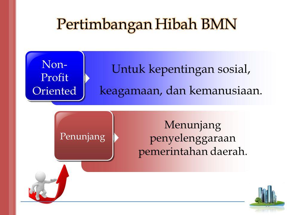 Untuk kepentingan sosial, keagamaan, dan kemanusiaan. Menunjang penyelenggaraan pemerintahan daerah. Non- Profit Oriented Penunjang 11