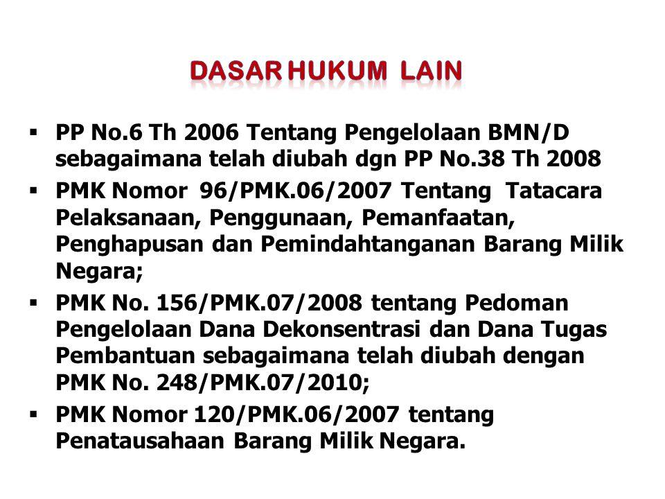  PP No.6 Th 2006 Tentang Pengelolaan BMN/D sebagaimana telah diubah dgn PP No.38 Th 2008  PMK Nomor 96/PMK.06/2007 Tentang Tatacara Pelaksanaan, Pen