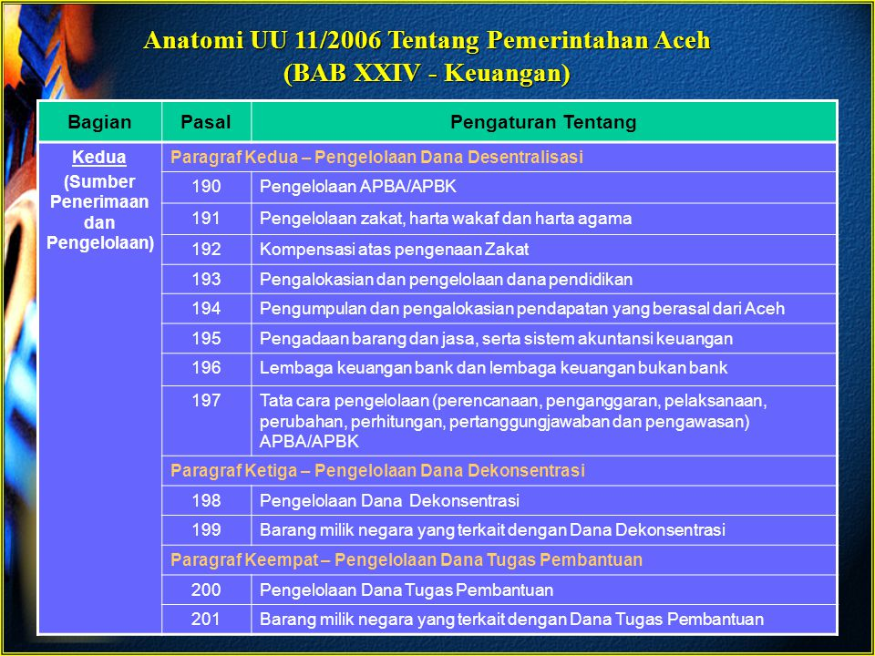 Pengaturan Pengadaan Barang dan Jasa (Pasal 195) Pemerintah Aceh dan pemerintah kabupaten/ kota berwenang mengatur tata cara Pengadaan Barang dan Jasa yang menggunakan dana APBA dan APBK dengan berpedoman pada peraturan perundang- undangan.