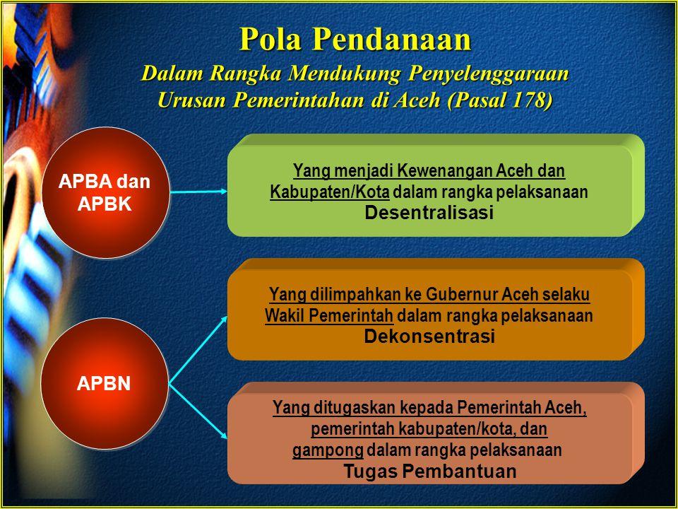 Pola Pendanaan Dalam Rangka Mendukung Penyelenggaraan Urusan Pemerintahan di Aceh (Pasal 178) Yang menjadi Kewenangan Aceh dan Kabupaten/Kota dalam ra