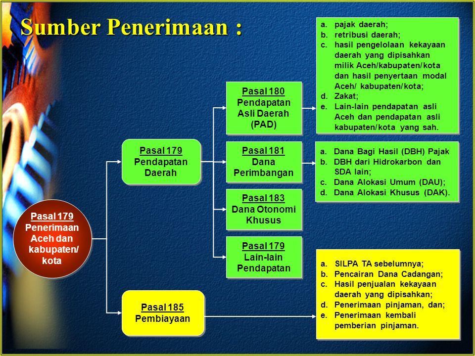 Pengaturan Pengelolaan Dana Dekonsentrasi (Pasal 198) 1.Setiap pelimpahan wewenang Pemerintah kepada Gubernur sebagai wakil pemerintah di Aceh disertai dengan dana.