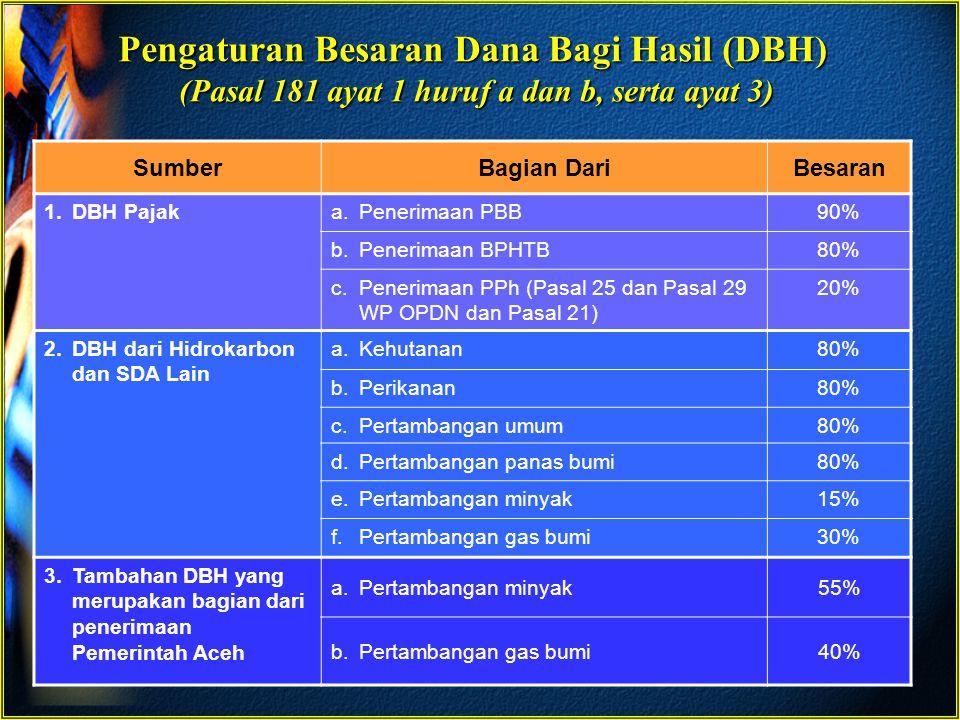 Pengaturan Besaran Dana Bagi Hasil (DBH) (Pasal 181 ayat 1 huruf a dan b, serta ayat 3) SumberBagian DariBesaran 1.DBH Pajaka.Penerimaan PBB90% b.Pene