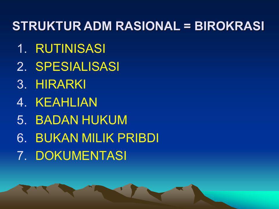 STRUKTUR ADM RASIONAL = BIROKRASI 1.RUTINISASI 2.SPESIALISASI 3.HIRARKI 4.KEAHLIAN 5.BADAN HUKUM 6.BUKAN MILIK PRIBDI 7.DOKUMENTASI