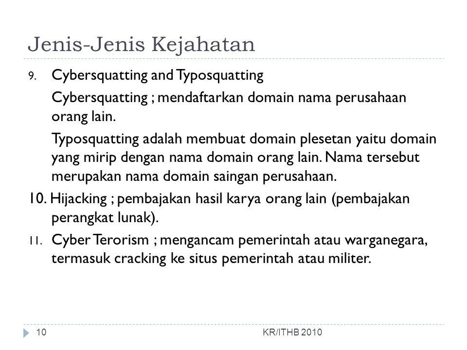 Jenis-Jenis Kejahatan 9. Cybersquatting and Typosquatting Cybersquatting ; mendaftarkan domain nama perusahaan orang lain. Typosquatting adalah membua
