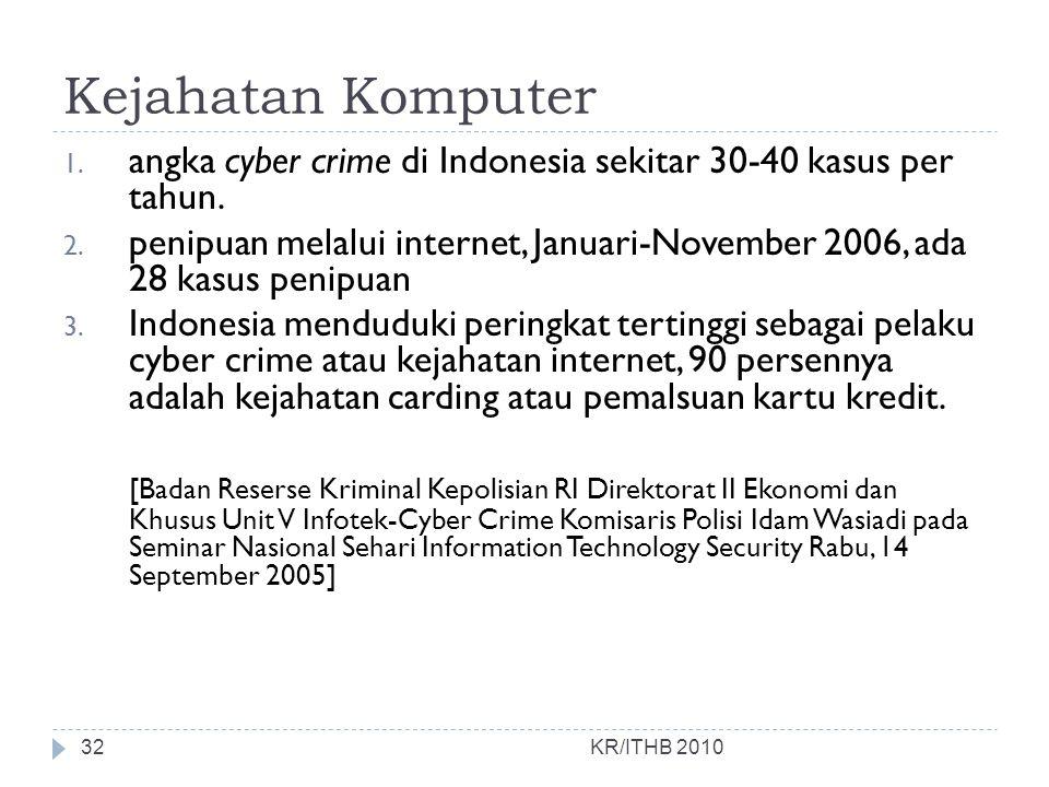 Kejahatan Komputer KR/ITHB 2010 1. angka cyber crime di Indonesia sekitar 30-40 kasus per tahun. 2. penipuan melalui internet, Januari-November 2006,