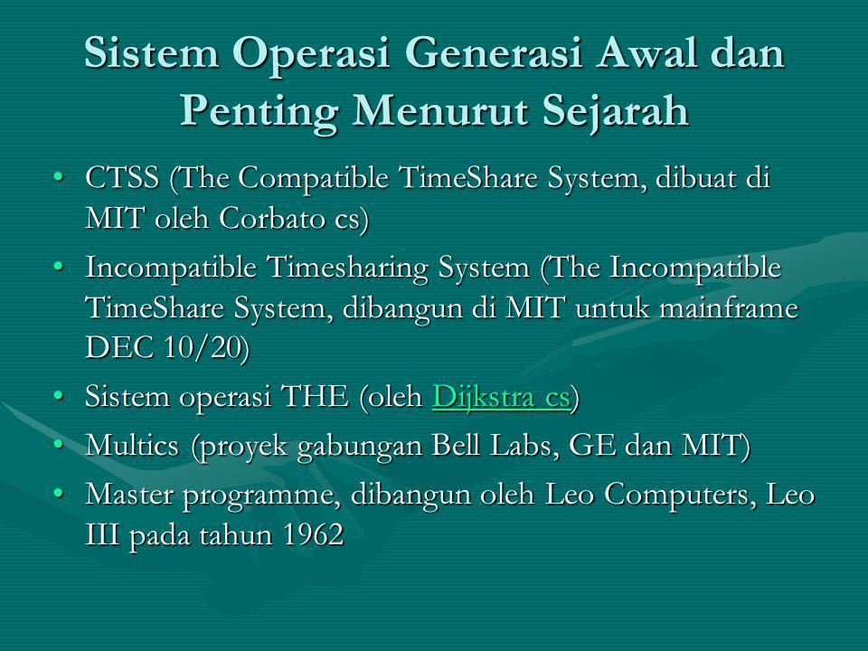 Sistem Operasi Generasi Awal dan Penting Menurut Sejarah CTSS (The Compatible TimeShare System, dibuat di MIT oleh Corbato cs)CTSS (The Compatible Tim