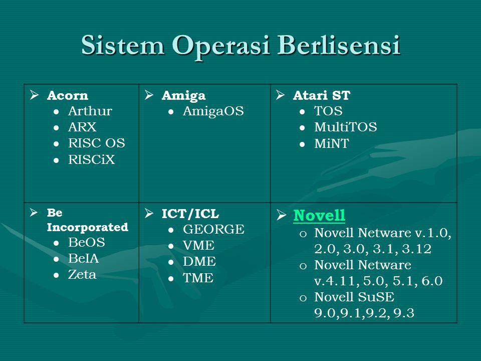 Sistem Operasi Berlisensi  Acorn  Arthur  ARX  RISC OS  RISCiX  Amiga  AmigaOS  Atari ST  TOS  MultiTOS  MiNT  Be Incorporated  BeOS  Be