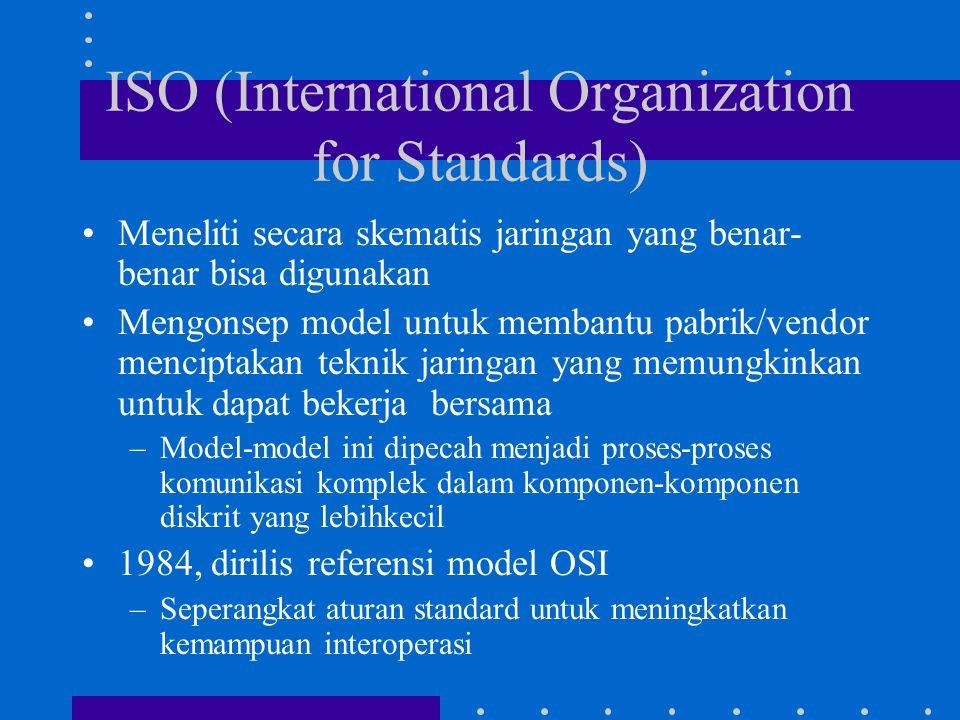 ISO (International Organization for Standards) Meneliti secara skematis jaringan yang benar- benar bisa digunakan Mengonsep model untuk membantu pabrik/vendor menciptakan teknik jaringan yang memungkinkan untuk dapat bekerja bersama –Model-model ini dipecah menjadi proses-proses komunikasi komplek dalam komponen-komponen diskrit yang lebihkecil 1984, dirilis referensi model OSI –Seperangkat aturan standard untuk meningkatkan kemampuan interoperasi