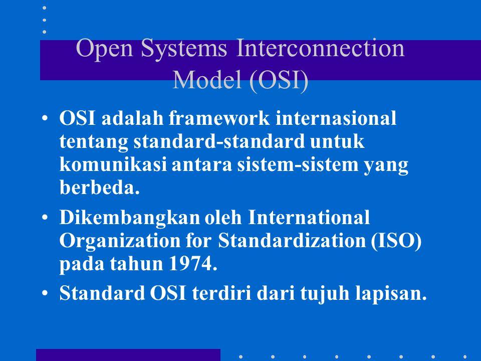 Open Systems Interconnection Model (OSI) OSI adalah framework internasional tentang standard-standard untuk komunikasi antara sistem-sistem yang berbe