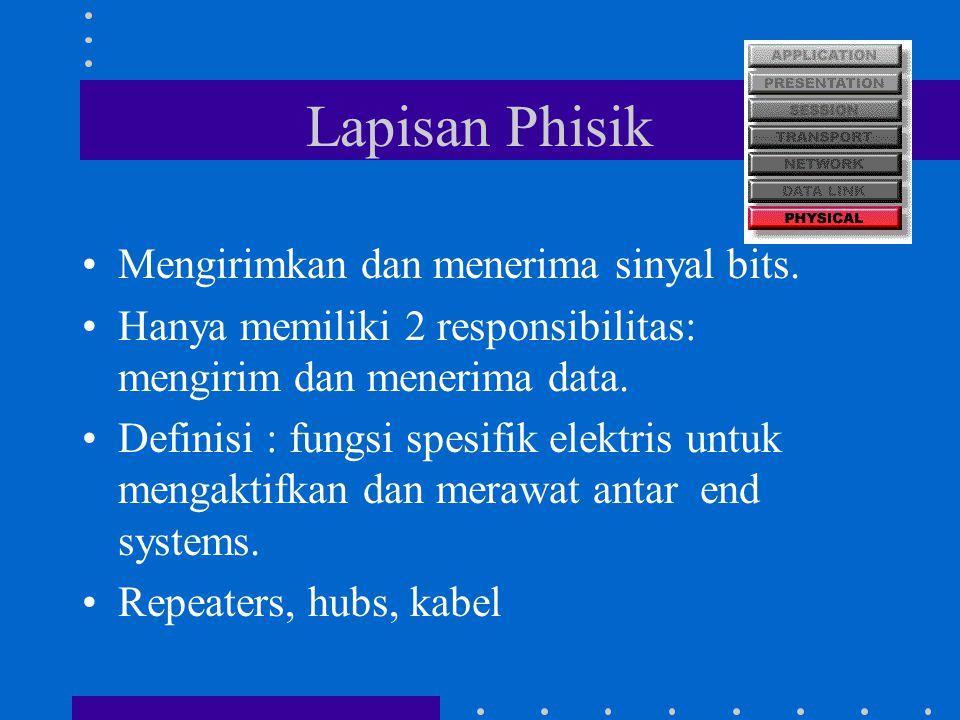 Lapisan Phisik Mengirimkan dan menerima sinyal bits. Hanya memiliki 2 responsibilitas: mengirim dan menerima data. Definisi : fungsi spesifik elektris