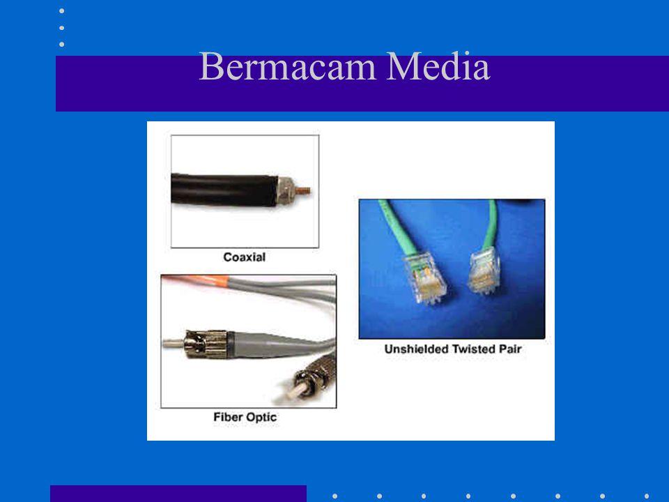 Bermacam Media