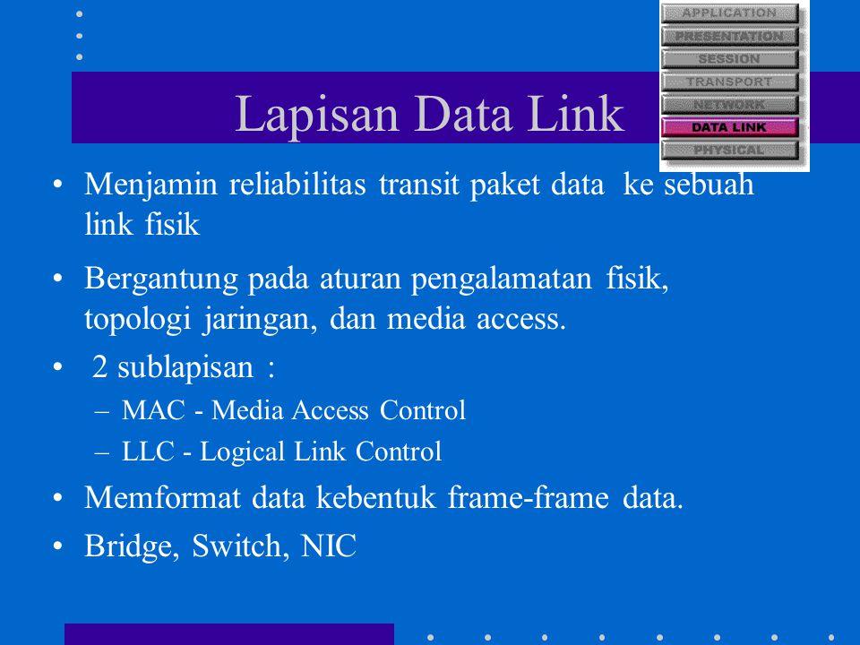 Lapisan Data Link Menjamin reliabilitas transit paket data ke sebuah link fisik Bergantung pada aturan pengalamatan fisik, topologi jaringan, dan medi