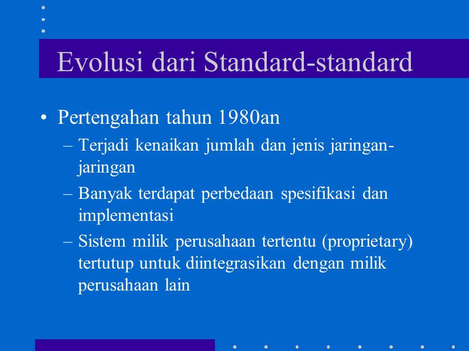 Evolusi dari Standard-standard Pertengahan tahun 1980an –Terjadi kenaikan jumlah dan jenis jaringan- jaringan –Banyak terdapat perbedaan spesifikasi dan implementasi –Sistem milik perusahaan tertentu (proprietary) tertutup untuk diintegrasikan dengan milik perusahaan lain