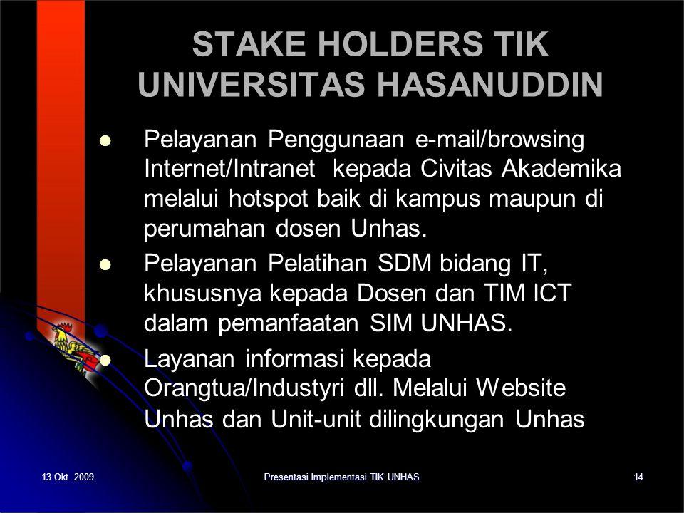 13 Okt. 2009Presentasi Implementasi TIK UNHAS14 STAKE HOLDERS TIK UNIVERSITAS HASANUDDIN Pelayanan Penggunaan e-mail/browsing Internet/Intranet kepada